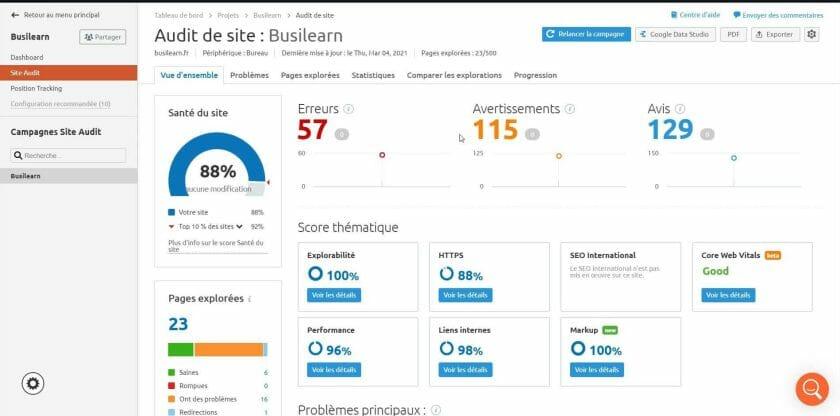 Tableau de bord des résultats de l'audit du site de Busilearn